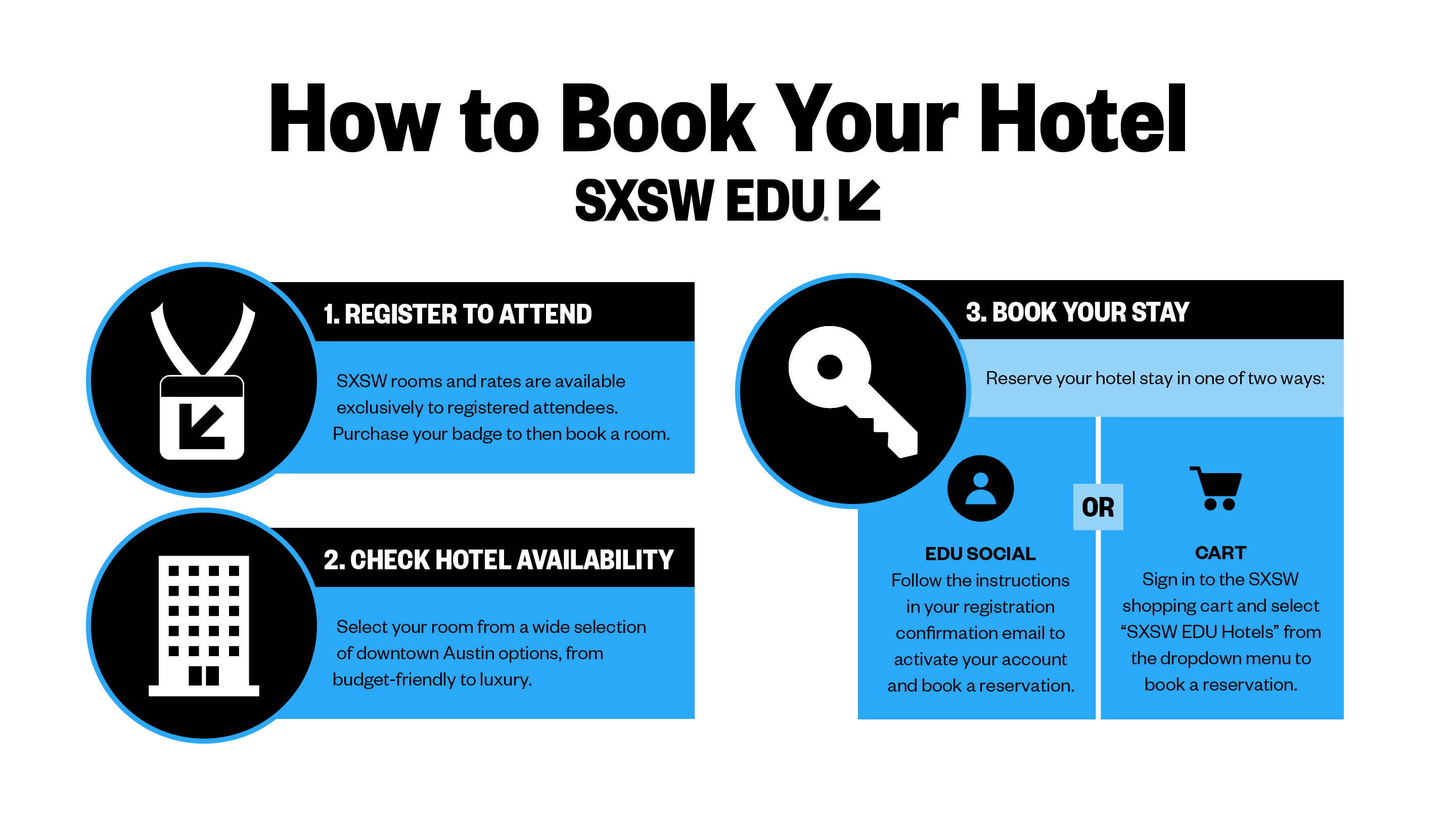 SXSW EDU How to book stay infographic.