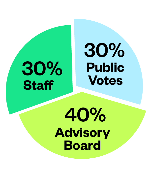 SXSW EDU 2022 PanelPicker Voting
